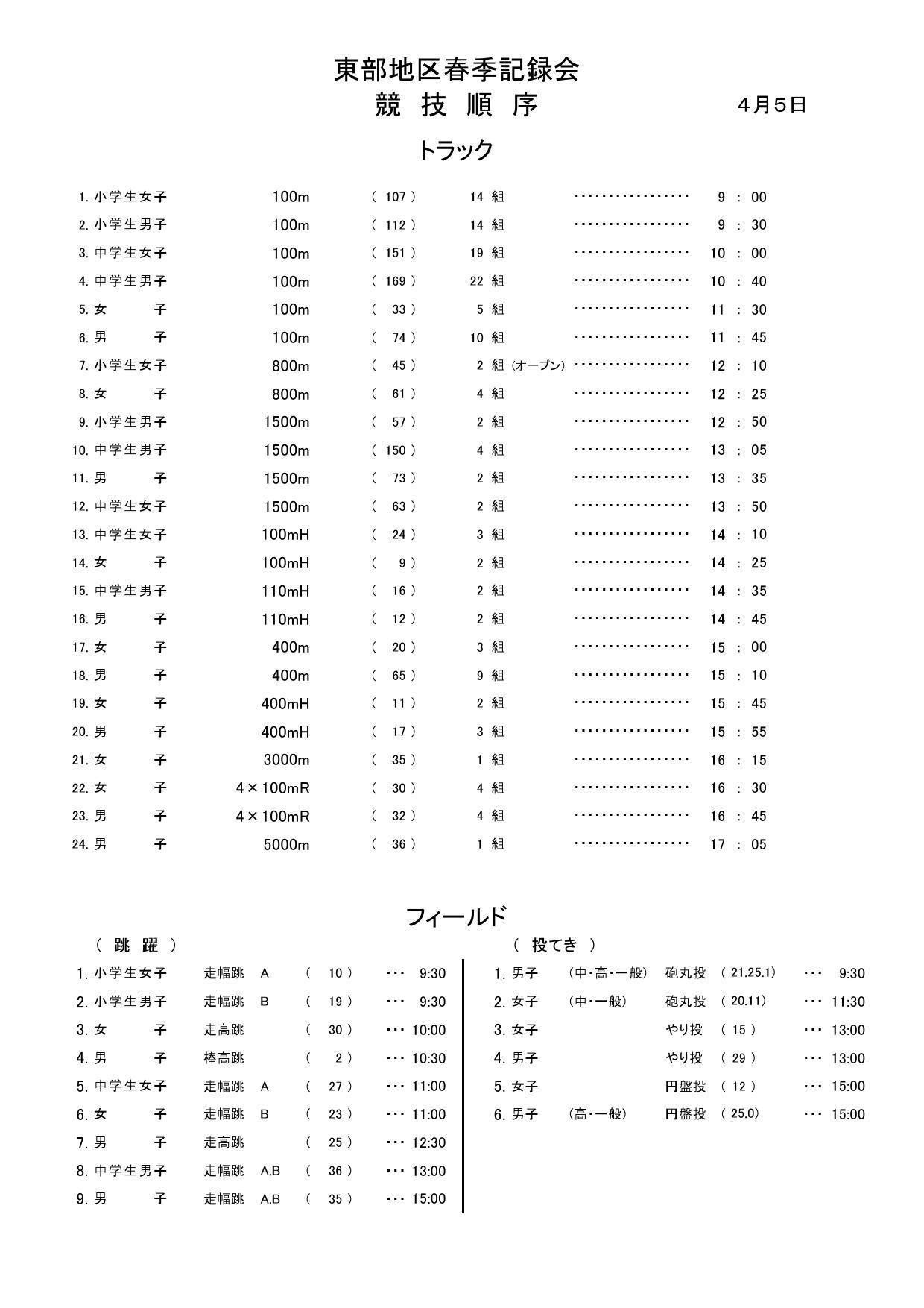 20150405syunnkitoubu TT