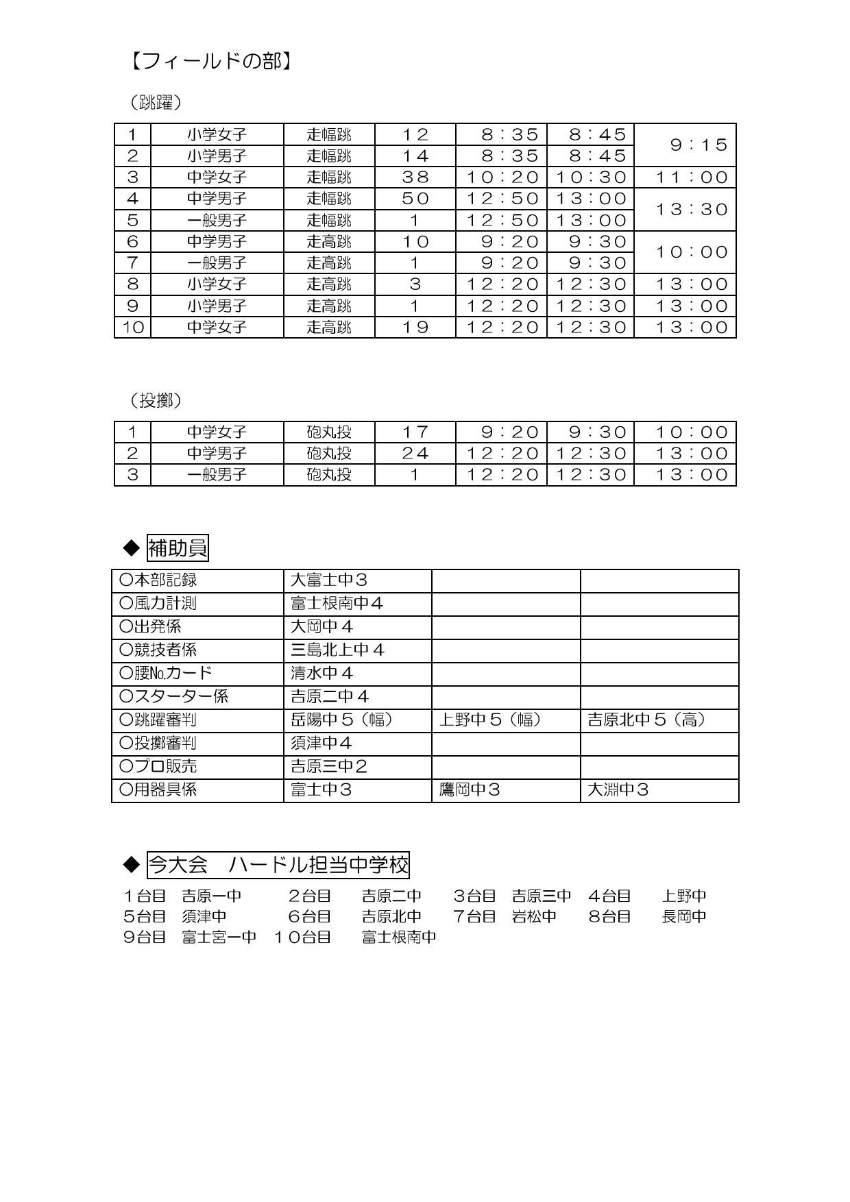 fujisyunnki TT220150530