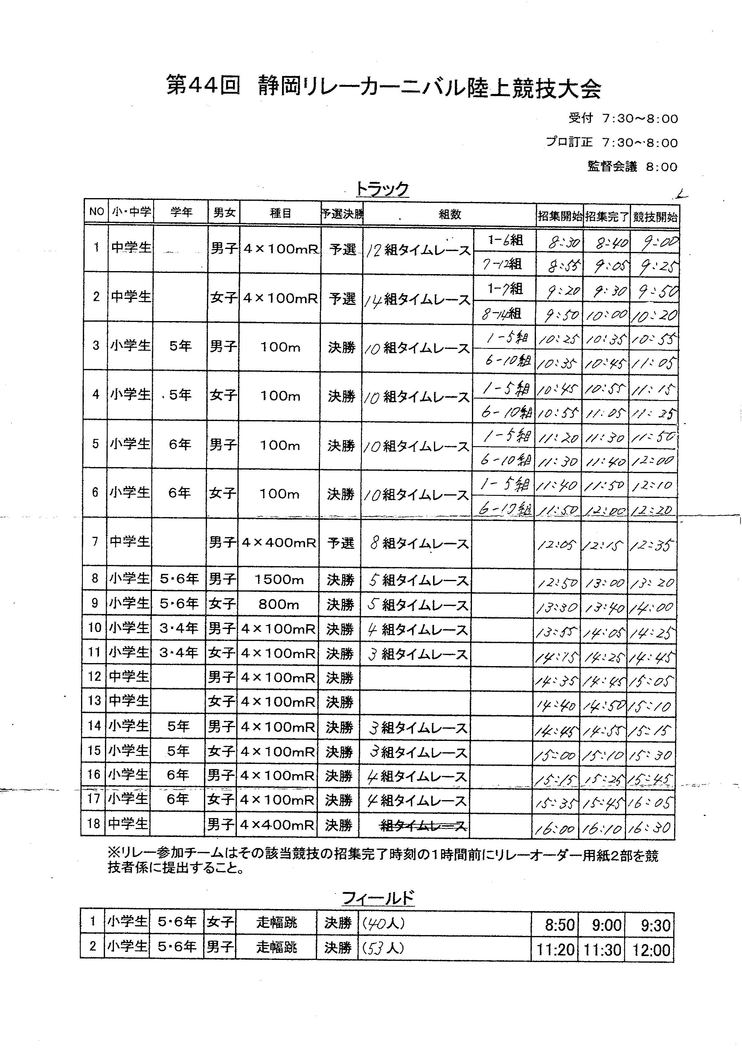 20150426rire-ka 1