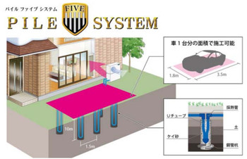 colona_pile_system_geoheat[1]