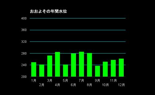 chart_6_convert_20150417221704.png