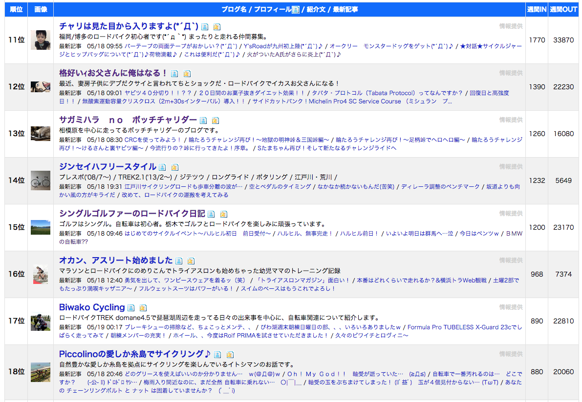 2015051901.png