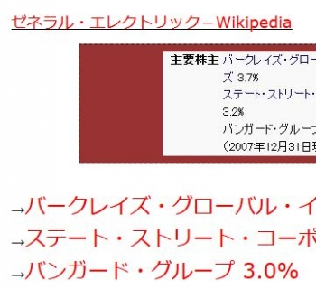 tenゼネラル・エレクトリックバンガード・グループ