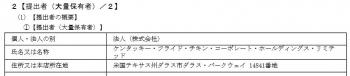 日本KFCホールディングス1