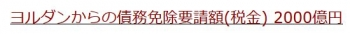 tenヨルダンからの債務免除要請額(税金) 2000億円