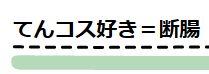 tenてんコス好き=断腸