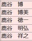 2012年版 香川県 さぬき市 寒川町神前の電話帳