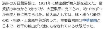 wiki満州国の経済1