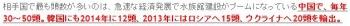 tok日本のイルカ漁非難のWAZA 太地のイルカ輸入国も除名すべき1