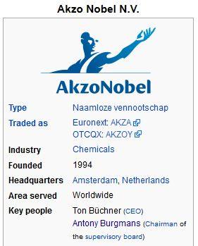 wikiAkzoNobel.jpg