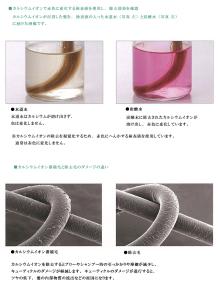 ナベのブログ
