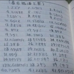 15/02/15 葛西臨海公園鳥類園FN