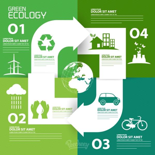 エコロジーな自然環境が循環する背景 Ecology Free vector