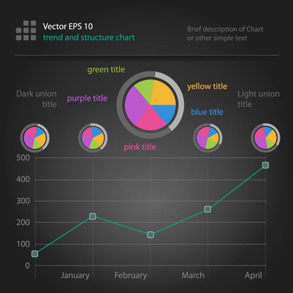 経済チャート デザイン テンプレート Financial data chart