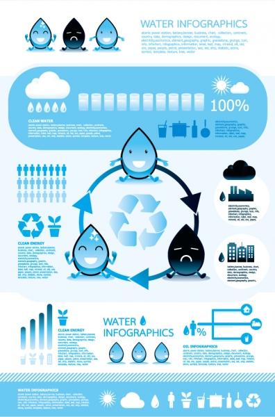 水資源のインフォグラフィックス テーマ Elements of water infographics vector