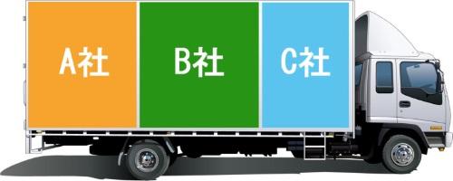 積合せ輸送のイメージ