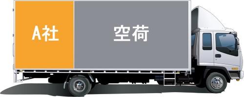 従来の輸送のイメージ