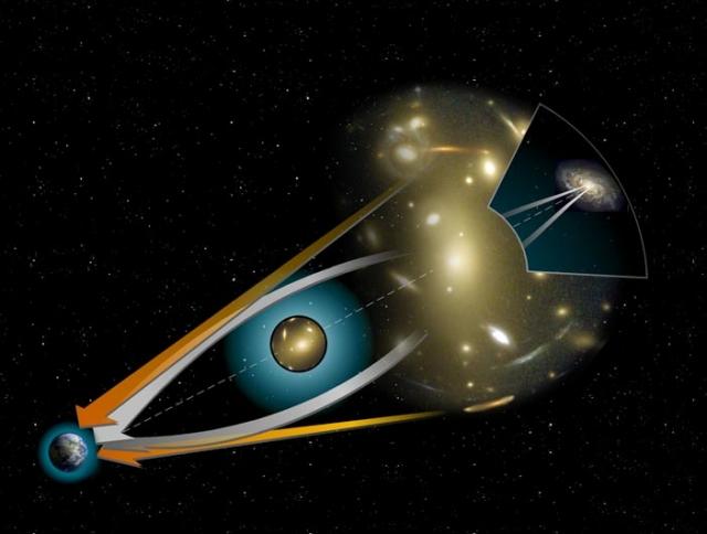 Gravitational_lens-full_201503080056384ba.jpg