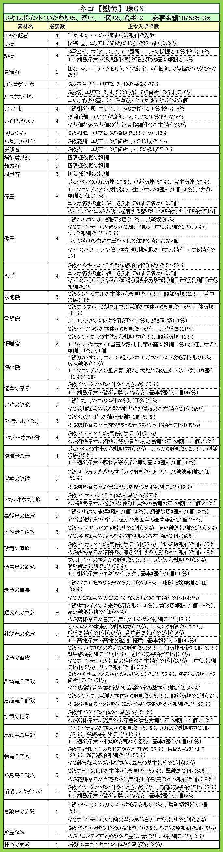 20150703 ネコ【慰労】珠GX