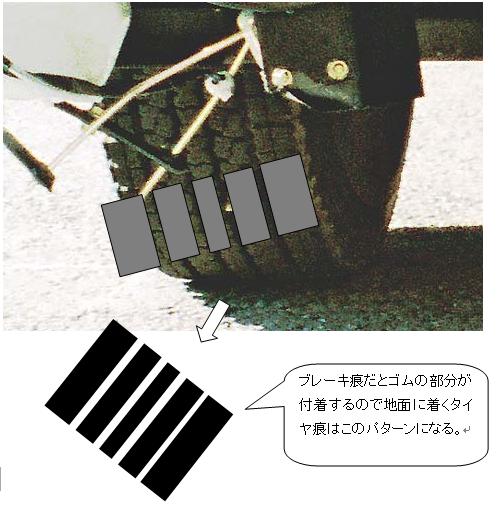 タイヤ痕のパターン