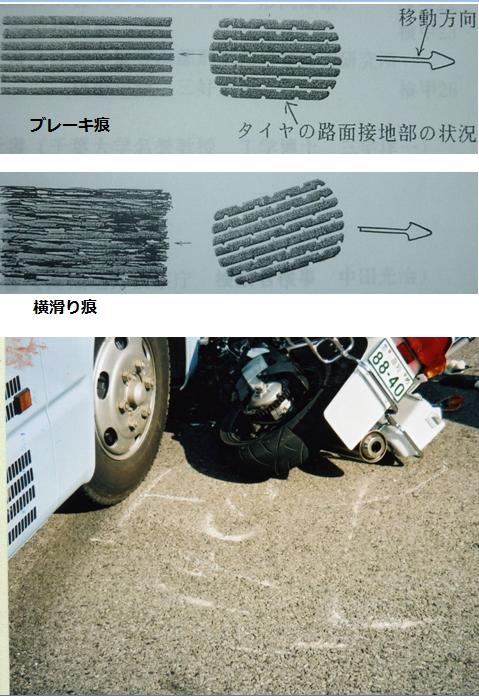 スリップ痕の種類