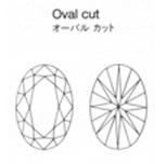orvalcut.jpg