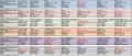 ダイアトニック環境表(6段)
