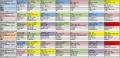ダイアトニック環境表(6段) 同一種類のコードで分類