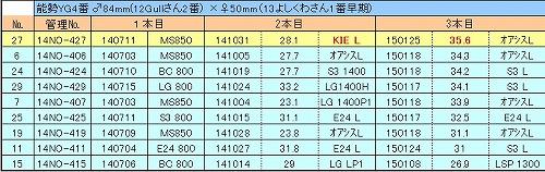 14能勢YG4番
