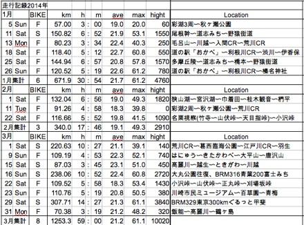2014_soko1.jpg