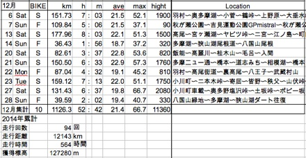 2014_soko5.jpg