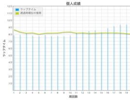 20150505_result1.jpg