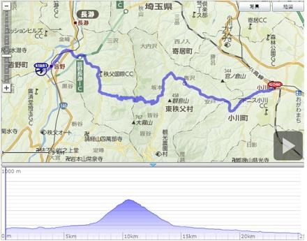 minano-ogawamati1.jpg