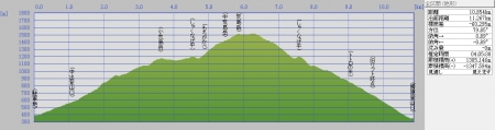 arashima_201505140704273b5.jpg