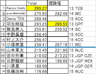 MEN_TOTAL_PB_表