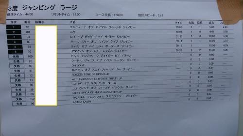 成績表 神奈川訓練士会
