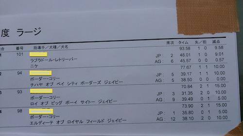 神奈川訓練士会 成績表