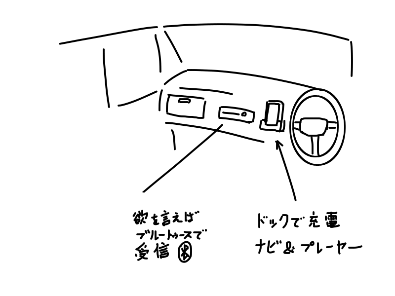 150430a.png