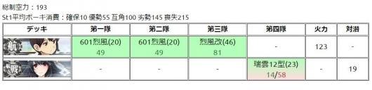 4-5ラストダンス制空