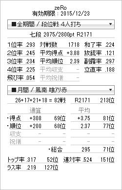 tenhou_prof_20141223.png