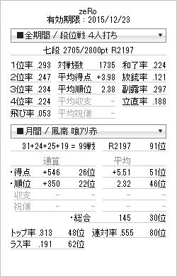 tenhou_prof_20141224.png