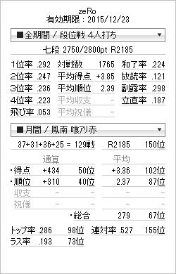 tenhou_prof_20141228.png