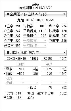 tenhou_prof_201501152.png