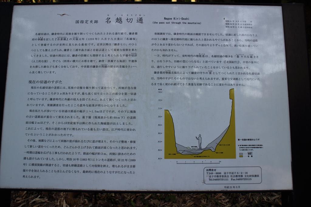 表示と説明板_2