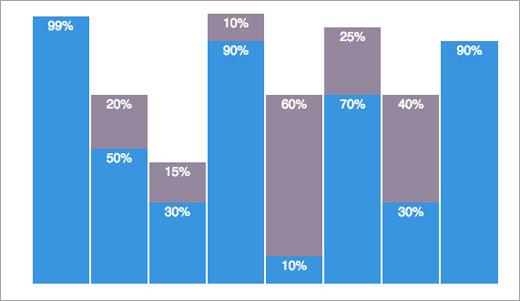 CSSだけで棒グラフ