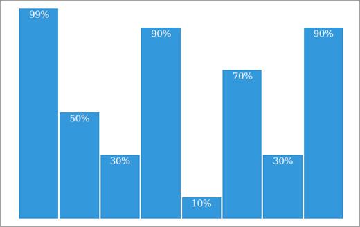 グラフの出力例