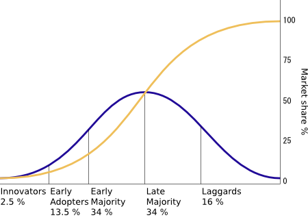 Diffusion_of_ideas.png