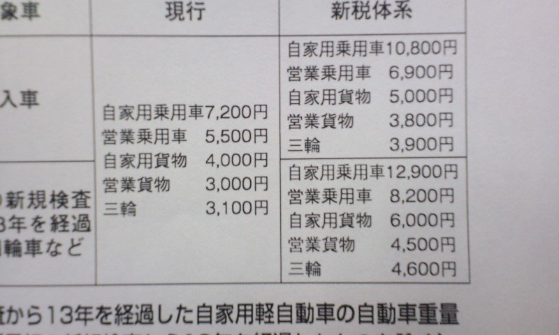 jidoushazei_kaitei02.jpg