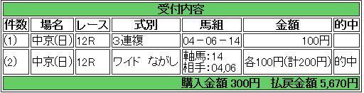 20150125chu12r.jpg