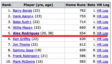 2015 01 28 MLB HR